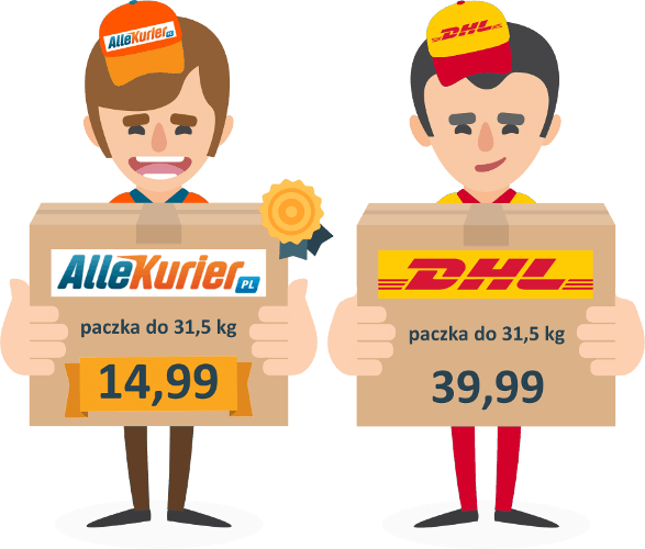 porównanie oferty kuriera DHL do oferty AlleKurier