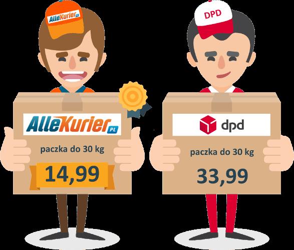 porównanie oferty kuriera DPD do oferty AlleKurier
