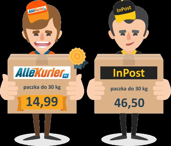 porównanie oferty kuriera InPost do oferty AlleKurier