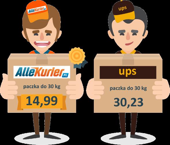 porównanie oferty kuriera UPS do oferty AlleKurier